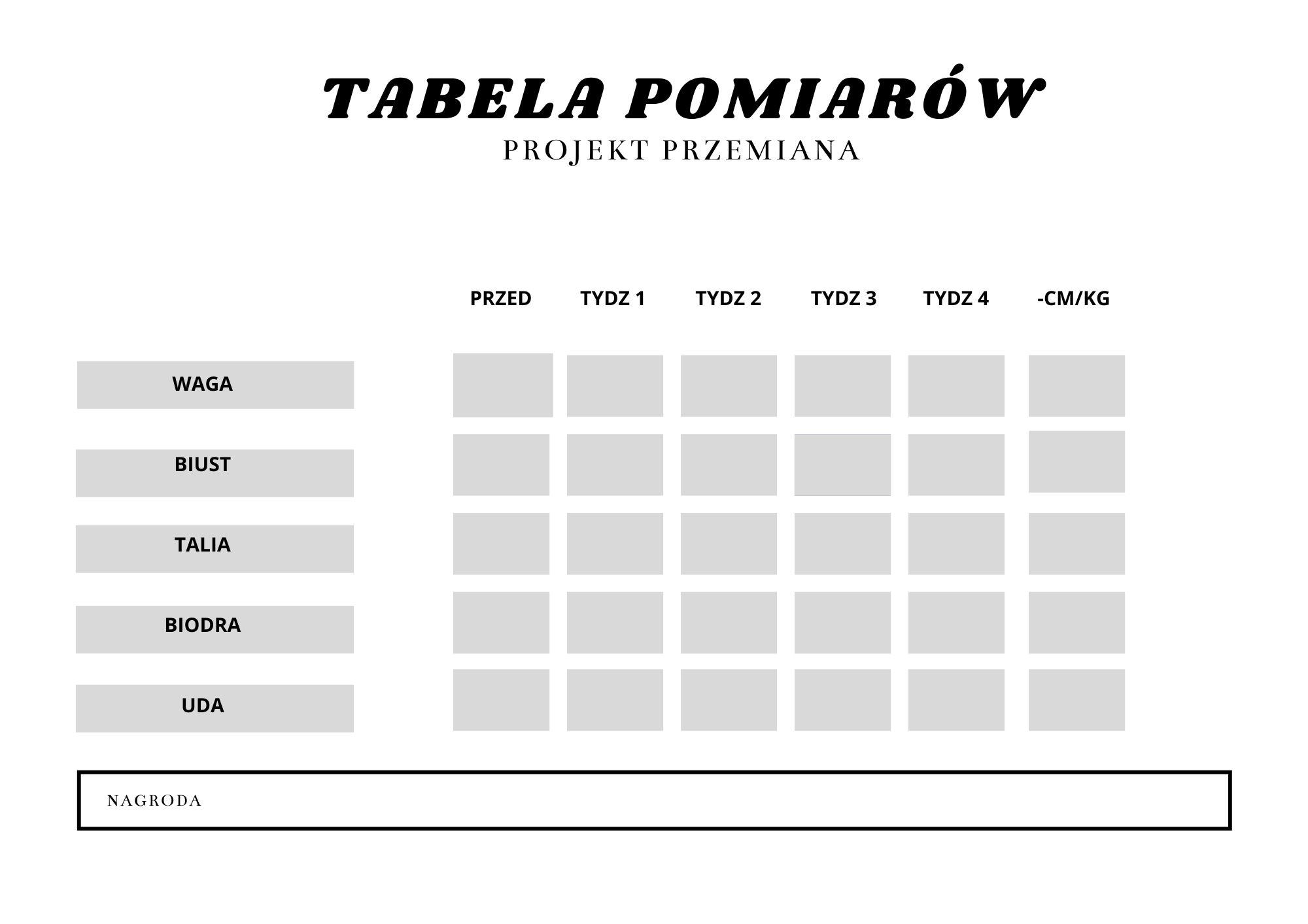 tabela pomiarow